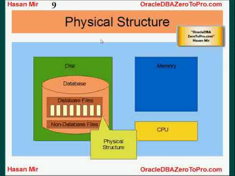 Oracle DBA - Database and Instance
