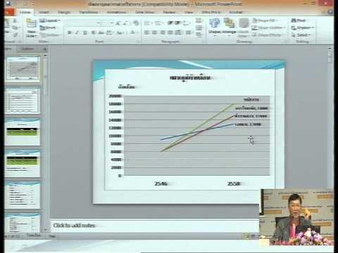 ราชมงคลสุวรรณภูมิ_โครงการพัฒนาบุคลากรประจำคณะ part02