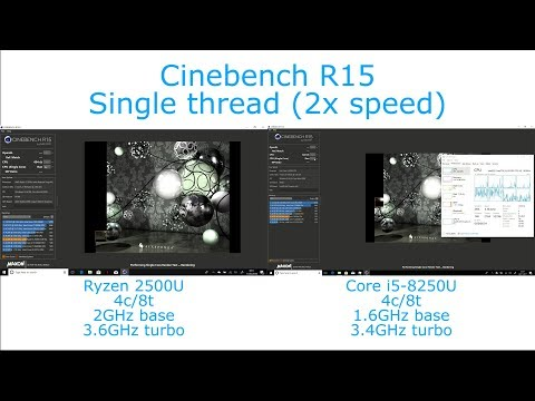AMD Ryzen 2500U vs Intel Core i5-8250U - Cinebench R15 Single and Multithreaded Performance
