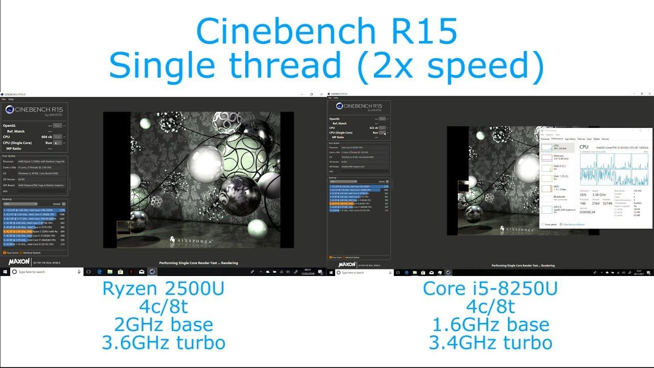 Amd Ryzen 2500u Vs Intel Core I5 8250u Cinebench R15 Single And