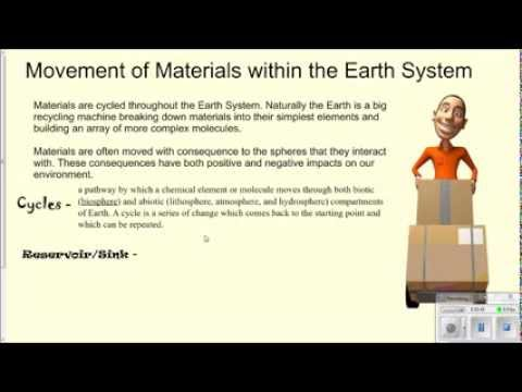 Introduction to the Earth System & Cycling of Materials