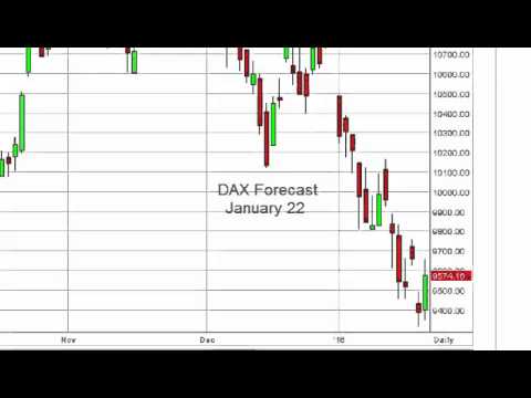Dax Technical Analysis for January 22 2016 by FXEmpire.com