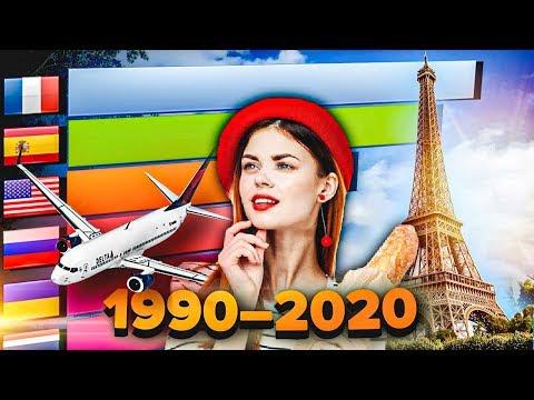 ✈️ Самые популярные СТРАНЫ для ПУТЕШЕСТВИЙ в мире C 1990 по 2020