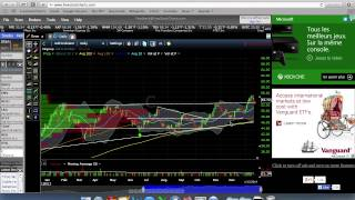 Bollinger Band Swing Trading Strategy