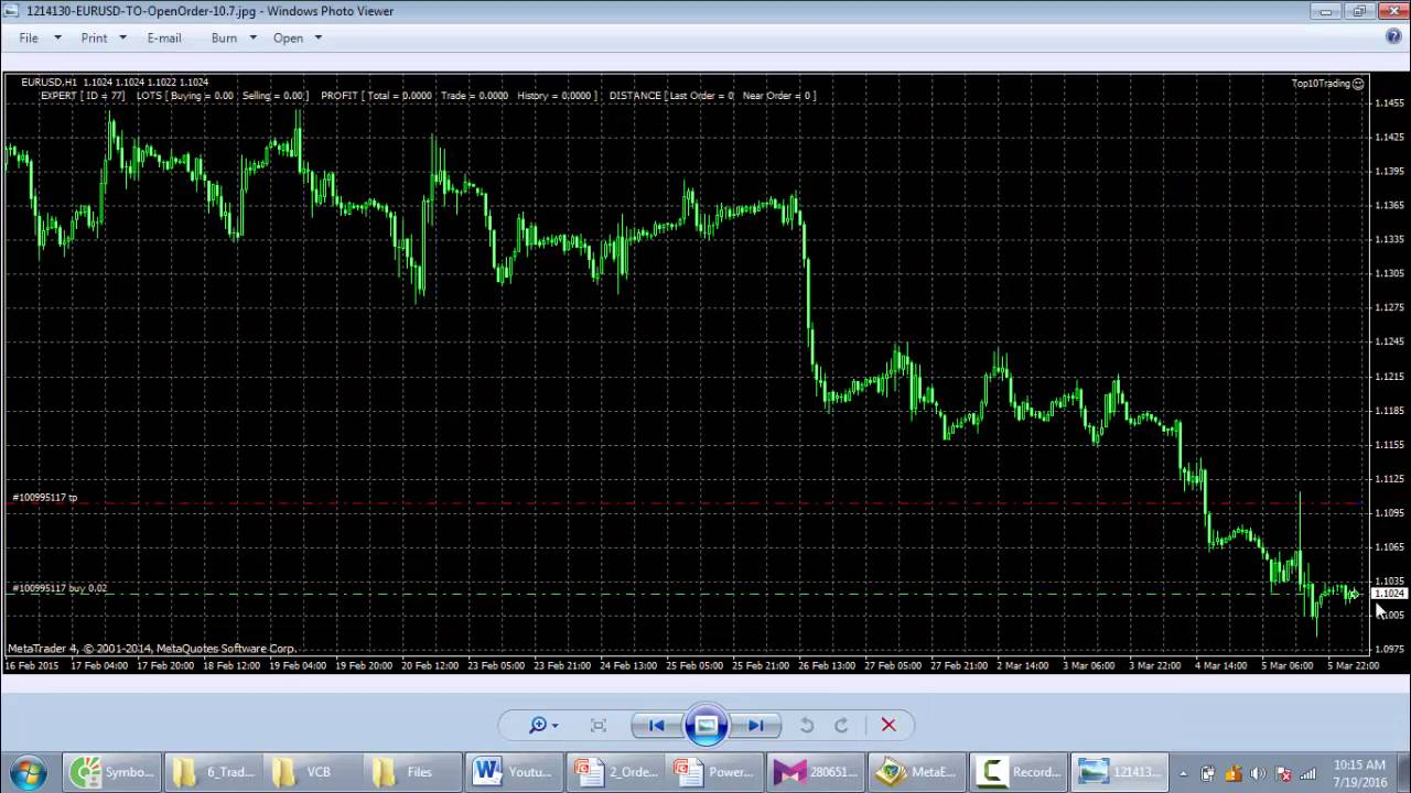 Submit an Order with MQL4 OrderSend