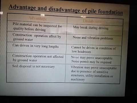 my industrial training presentation report