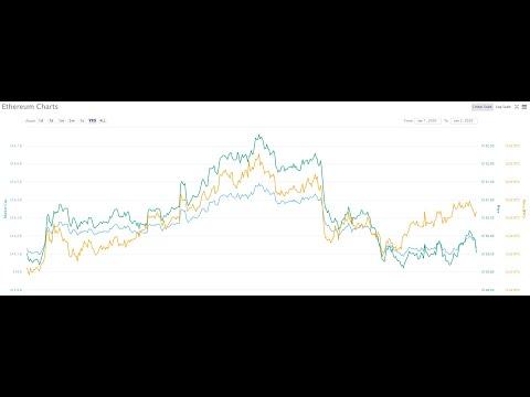 ethereum-2019-año-perdido,-2020-por-el-mismo-camino