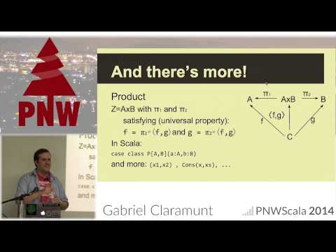 PNWS 2014 - What every (Scala) programmer should know about category theory