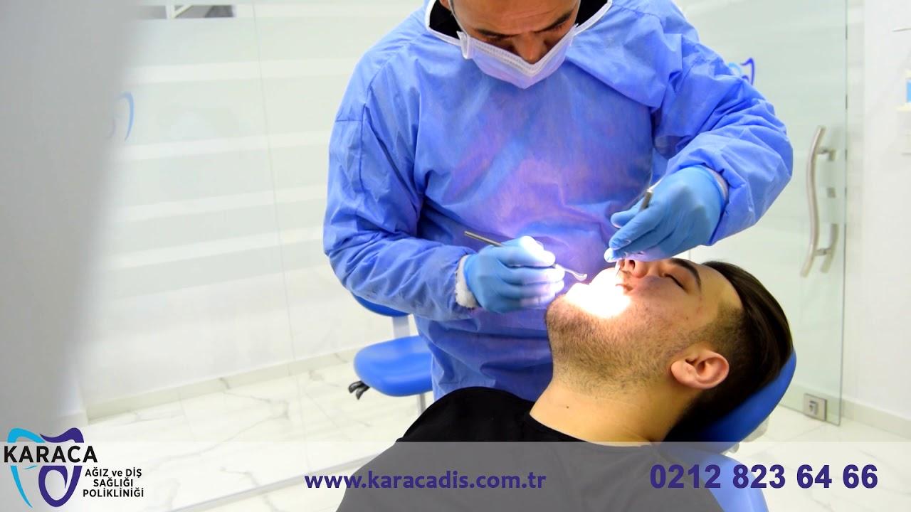 Özel Karaca Ağız ve Diş Sağlığı Merkezi
