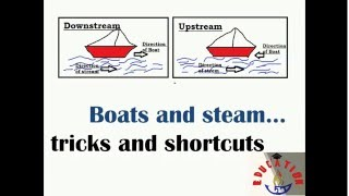 HOW TO PREPARE BOATS AND STEAMS FOR SSC CGL/CHSL/UPSSSC/UPSC/SBI CLERK/SBI PO/IBPS/RAILWAY