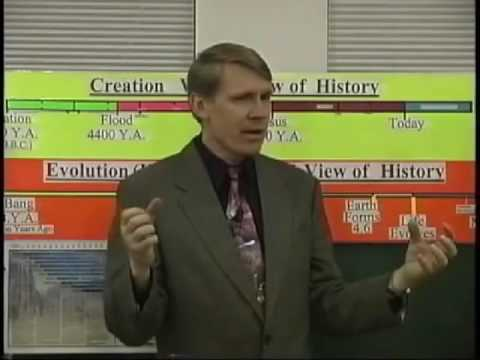 The earth's spin is slowing down - Kent Hovind