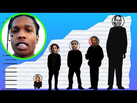 How Tall Is A$AP Rocky? - Height Comparison!