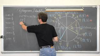 Fundamental Trigonometric Identities Intro & Proofs