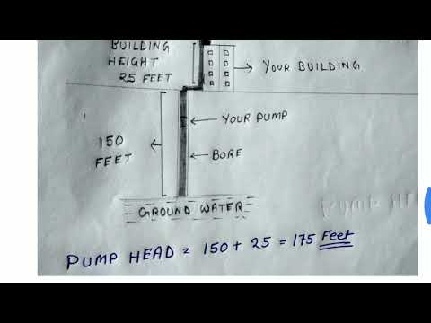 Submersible Water Pump Buying Guide | Bore Wall Submersible Pump Buying Tips | Hindi