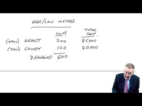 Quantitative Analysis In Budgeting - High-low Method - ACCA Performance Management (PM)