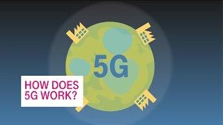 How does 5G work - Netzgeschichten