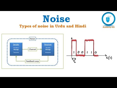 What Is Noise? External And Internal Noise? Noise Types In Urdu And Hindi.