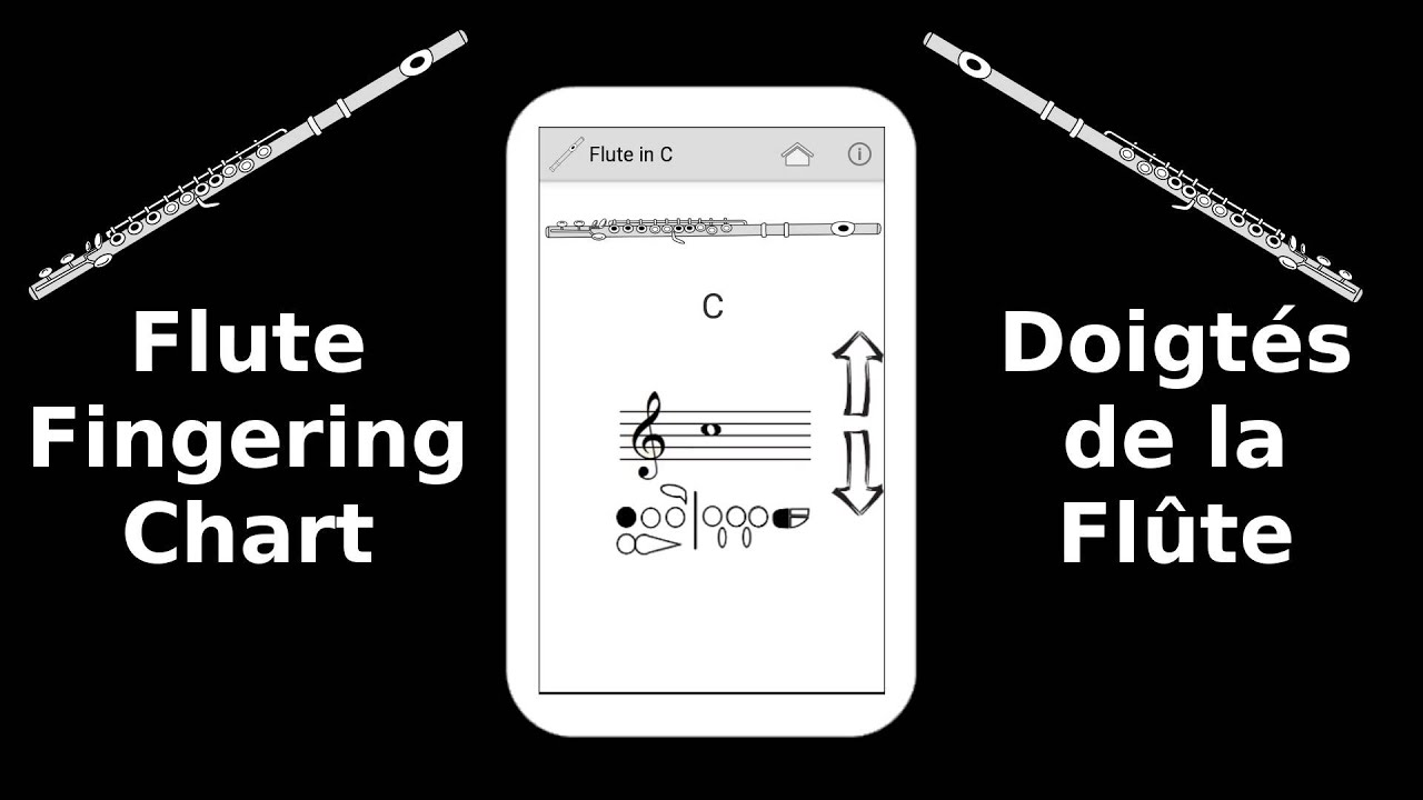 Flute Fingering Chart (application android) - YouTube