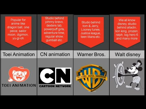 Top 50 biggest animation companies and studios in the world | Comparison ~ DroidVerse