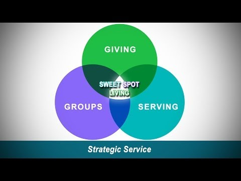 "Sweet Spot Living ""Strategic Service"""