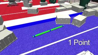 2015 FRC Game Animation - RECYCLE RUSH