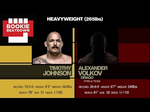Bookie Beatdown - UFC Fight Night Belfast: Timothy Johnson vs. Alexander Volkov
