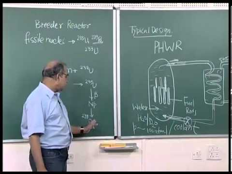 Mod-01 Lec-36 Nuclear Energy Programme of India