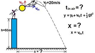 Physics - Mechanics: Motion In Two-Dimensions: Projectile Motion (3 of 21) Projectile Upward Angle