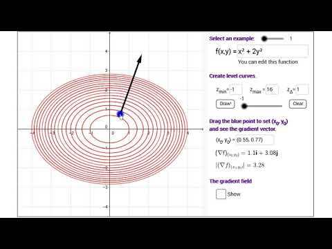 Visualizing Gradient Vectors with Level Curves - YouTube
