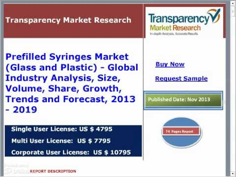 Prefilled Syringes Market (Glass and Plastic) - Global Industry Analysis, Size, Volume, Share, Growt