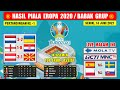 Hasil Piala Eropa 2021 Tadi Malam ~ BELANDA VS UKRAINA ~ INGGRIS VS KROASIA EURO 2020