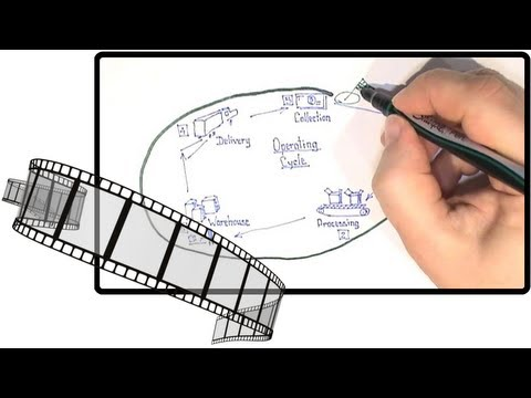 Working Capital definition - management approach