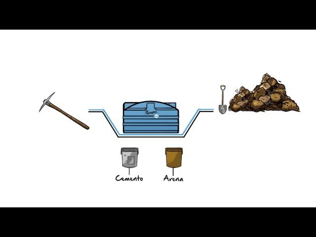 Nueva línea de Cisternas Rotoplas: Innovación y tecnología de punta