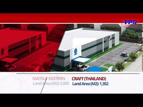 TPS CONSTRUCTION AND CONSULTANT Company profile
