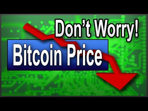 How to Analyze Bitcoin Price - Use Google Trends Analysis