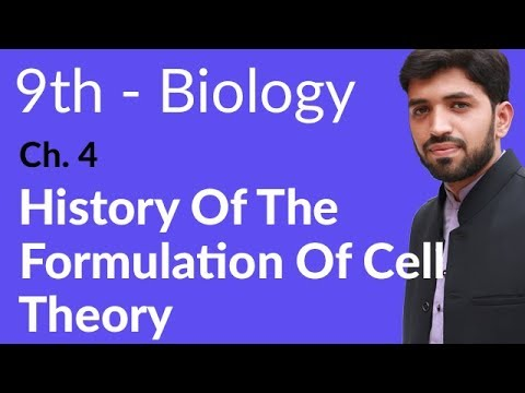 History of the formulation of Cell Theory Biology - Biology Chapter 4 Cell biology - 9th Class