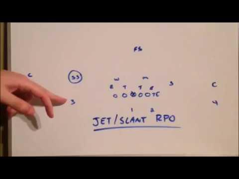 Spread Offense RPO Jet Sweep-Slant Concept