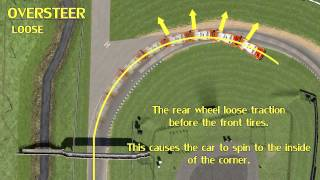 Oversteer and Understeer Explained - Simpit Driving School