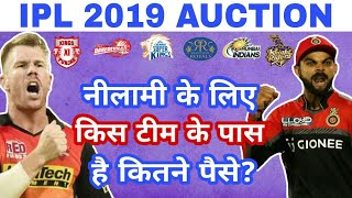 IPL 2019 : THE AMOUNT OF MONEY/ PURSE LEFT WITH ALL 8 IPL TEAMS FOR IPL 2019 AUCTION
