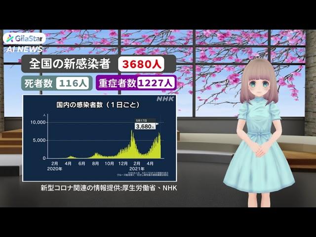 【新型コロナ】全国で新たに3680人の感染発表(令和2年5月17日)