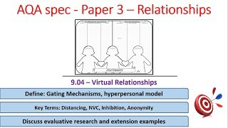 9.04 - Virtual Relationships - AQA Alevel Psychology, paper 3