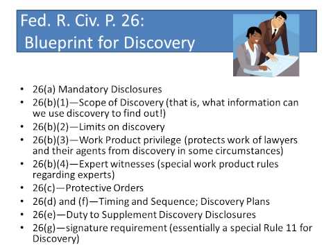 Civil Litigation II Discovery Intro With Audio