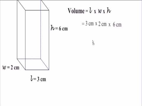 Finding the Volume of a Rectangular Prism - YouTube