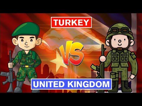 Turkey Vs United Kingdom Military Power Comparison 2021
