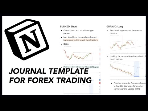 backtesting-+-forex-trade-journal-template-using-notion