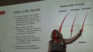 Understanding Hair Loss After Bariatric Surgery - June 2, 2016