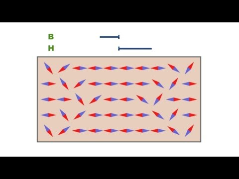 512 - Magnetization by domain walls motion.
