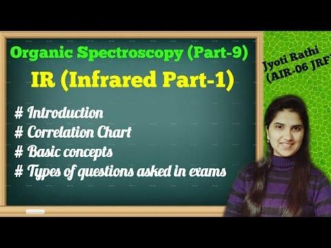 IR Spectroscopy Organic Chemistry (Part-1)|Infrared Spectroscopy|Organic Spectroscopy(Part-9)