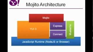 Mojito - Yahoo!