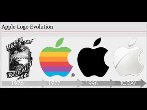 logos evolution
